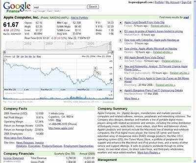 google_finance.jpg