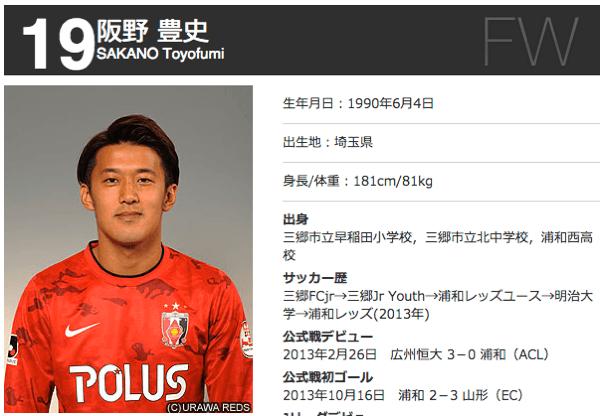 浦和レッズ・阪野豊史、栃木SCへレンタル移籍