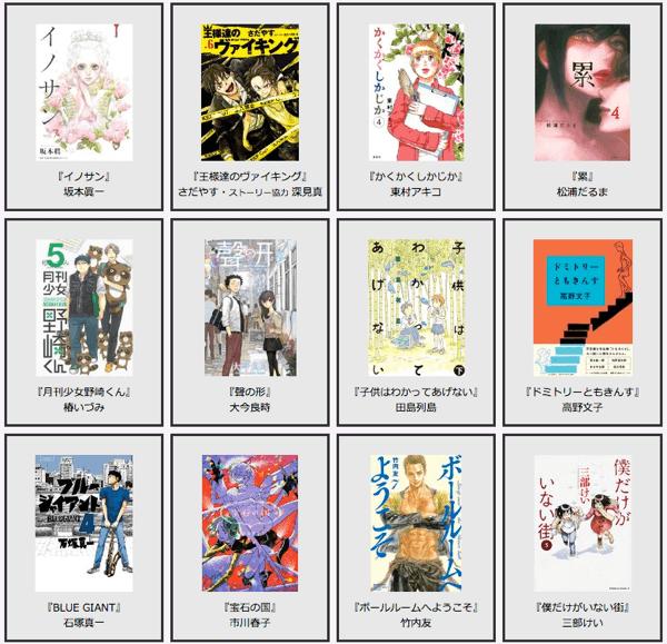 「マンガ大賞2015」ノミネート14作品が発表される
