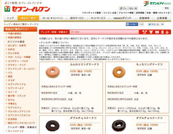 ミスドとセブンのドーナツを味覚センサーで分析 → ミスドの方が甘いことが判明!