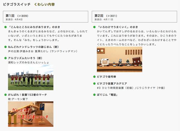 【浦和レッズ】選手が「ピタゴラスイッチ」内のアルゴリズムたいそうのコーナーに出演