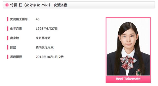 女子高生女流棋士・竹俣紅さんがアイドル並みに可愛いです