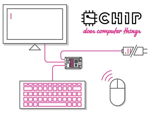 【Kickstarter】9ドルの超小型PC「C.H.I.P.」ガワを付けてポータブルにもなる!