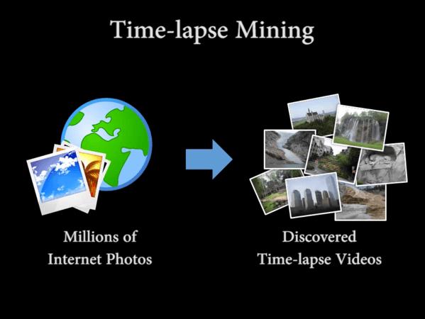 【動画】驚愕!ネットにある数多ある写真からタイムラプス動画を自動生成する技術