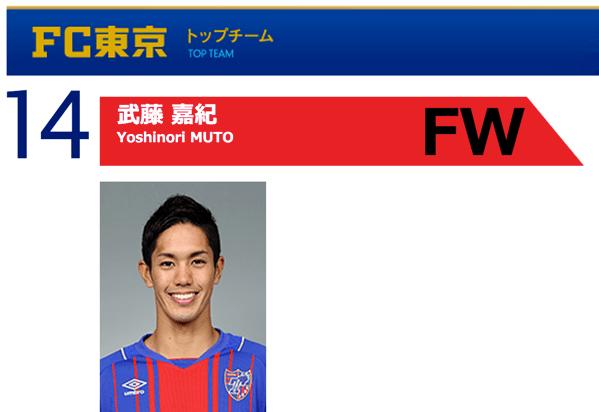 FC東京・武藤嘉紀、ドイツ1部「マインツ」完全移籍を発表