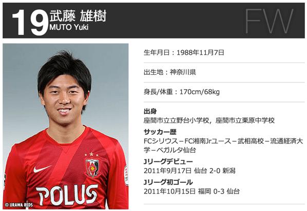 浦和レッズ・FW武藤雄樹、クラブ史上5人目の4戦連続ゴールを決める