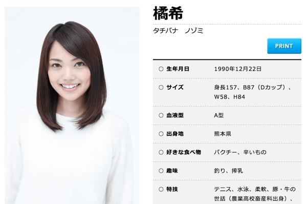 倉科カナの妹がグラビアアイドルの橘希(たちばなのぞみ)だったことが判明