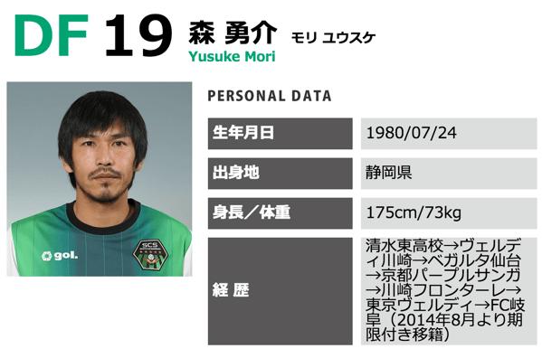 【J3】SC相模原・森勇介、ラフプレー&暴言の退場でJ1・J2・J3全カテゴリーで退場した初の選手に