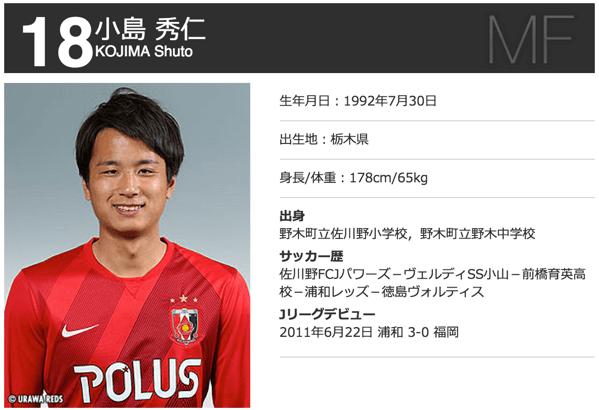 浦和レッズ・小島秀仁、愛媛FCへ完全移籍