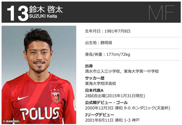 浦和レッズ・鈴木啓太、横浜FCへ移籍か?