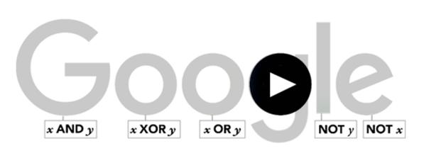 Googleロゴ「ジョージ・ブール(George Boole)」に