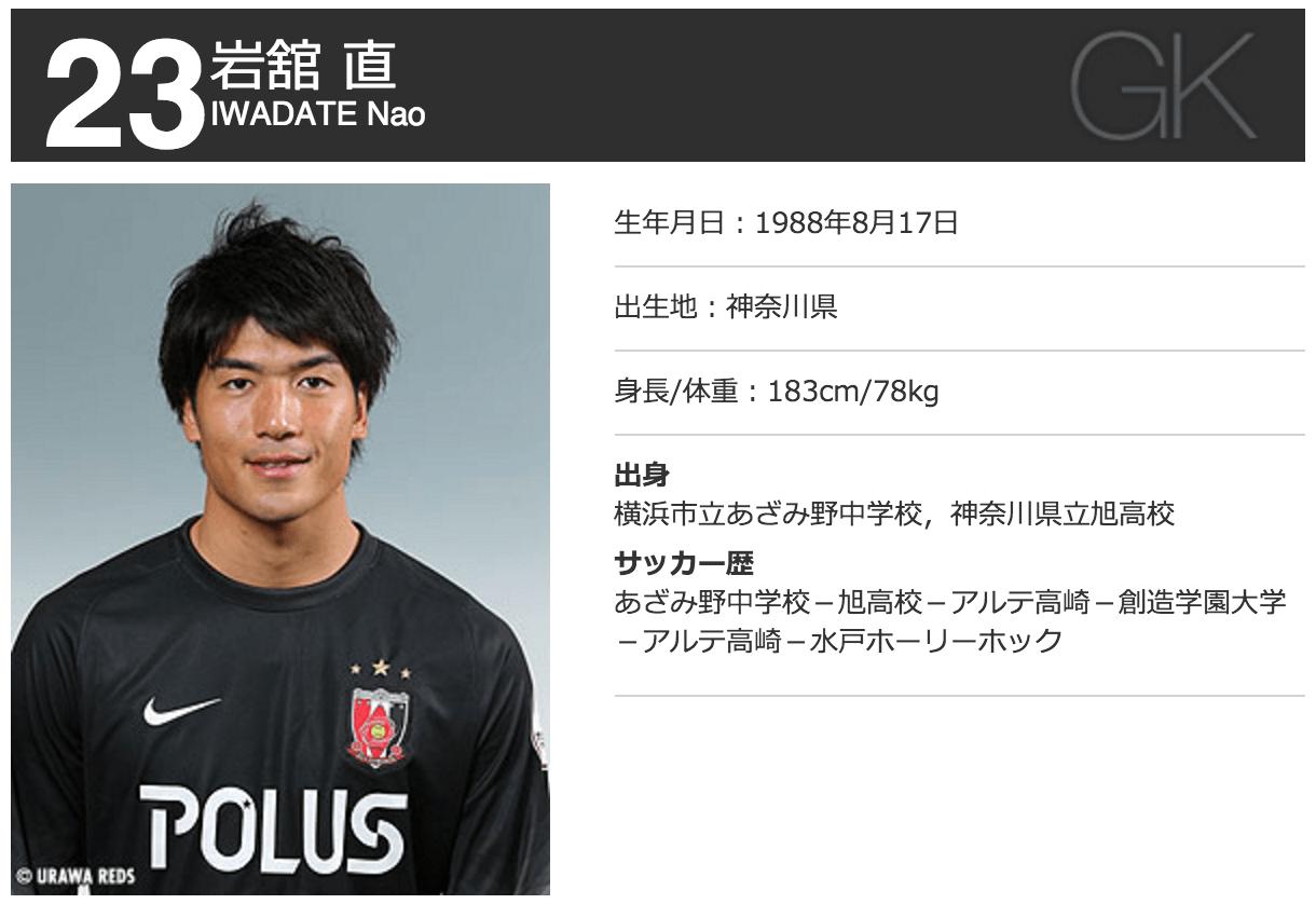 浦和レッズ、レンタル移籍中の岩舘直を完全移籍で獲得