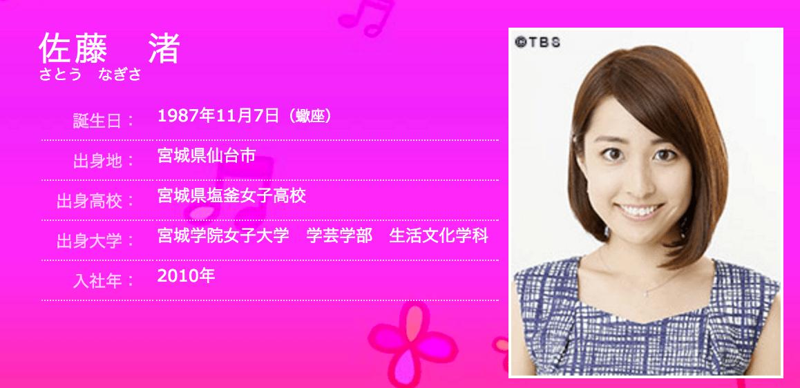 """""""浦和の太陽""""結婚へ!浦和レッズ・柏木陽介、TBS佐藤渚アナと結婚へ"""