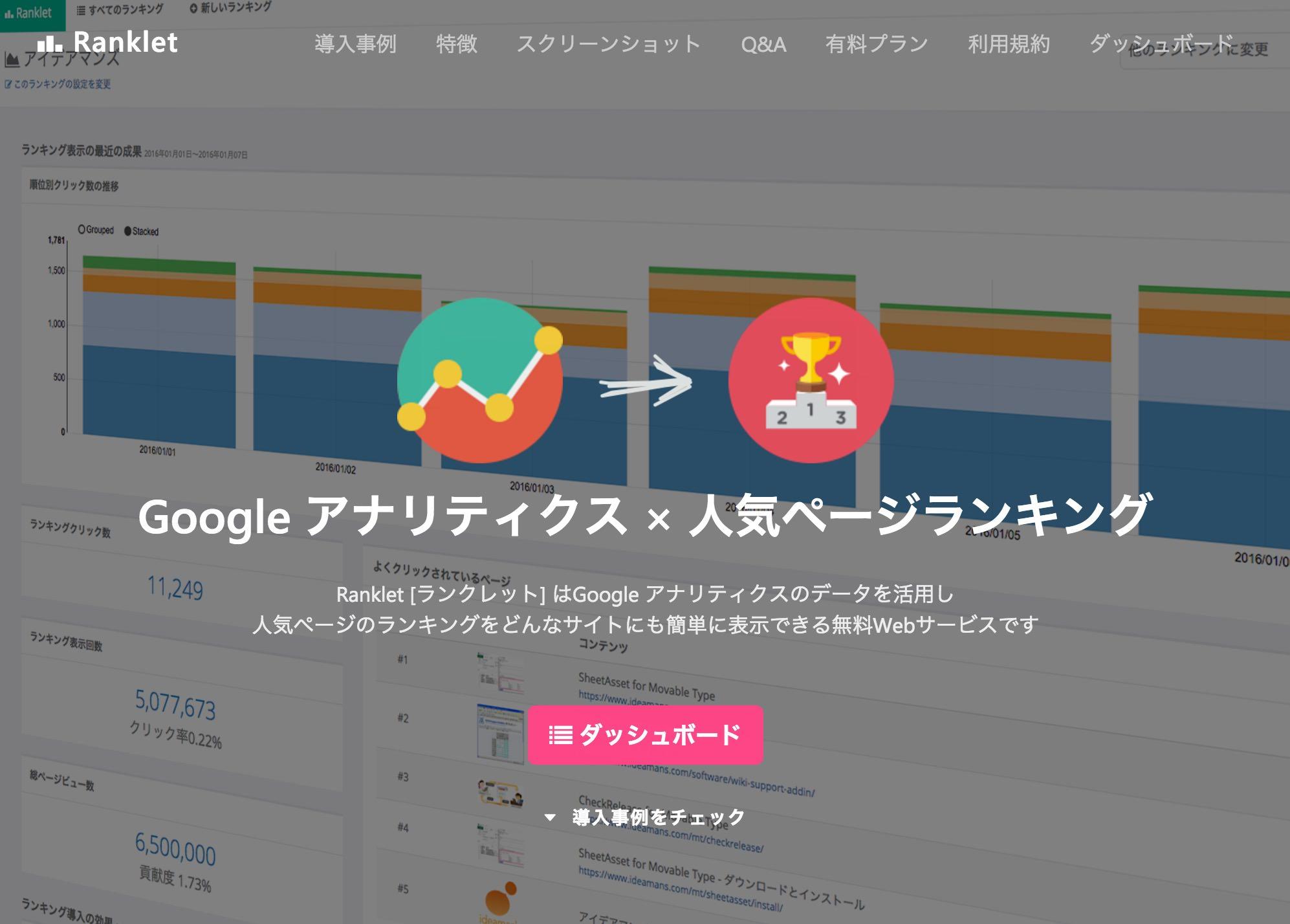 「Ranklet(ランクレット)」ブログにGoogleアナリティクスによるアクセスランキングをウィジェットで導入 → 手軽すぎる上にすぐに効果が出てこれは素晴らしい!