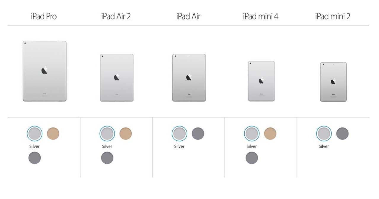 「iPhone 5se」「iPad Air 3」は2016年3月18日より発売開始か?