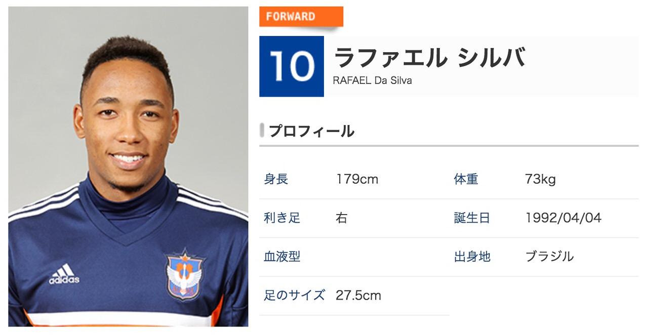 浦和レッズ、オナイウ阿道(千葉)とラファエル・シルバ(新潟)を完全移籍で獲得