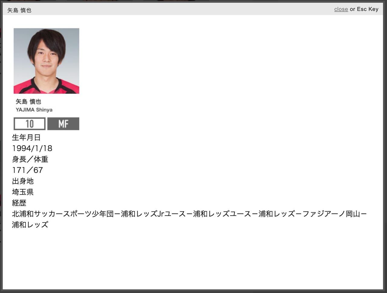 浦和レッズ、岡山・矢島慎也の期限付き移籍からの復帰と水戸・斎藤翔太の期限付き移籍の延長を発表