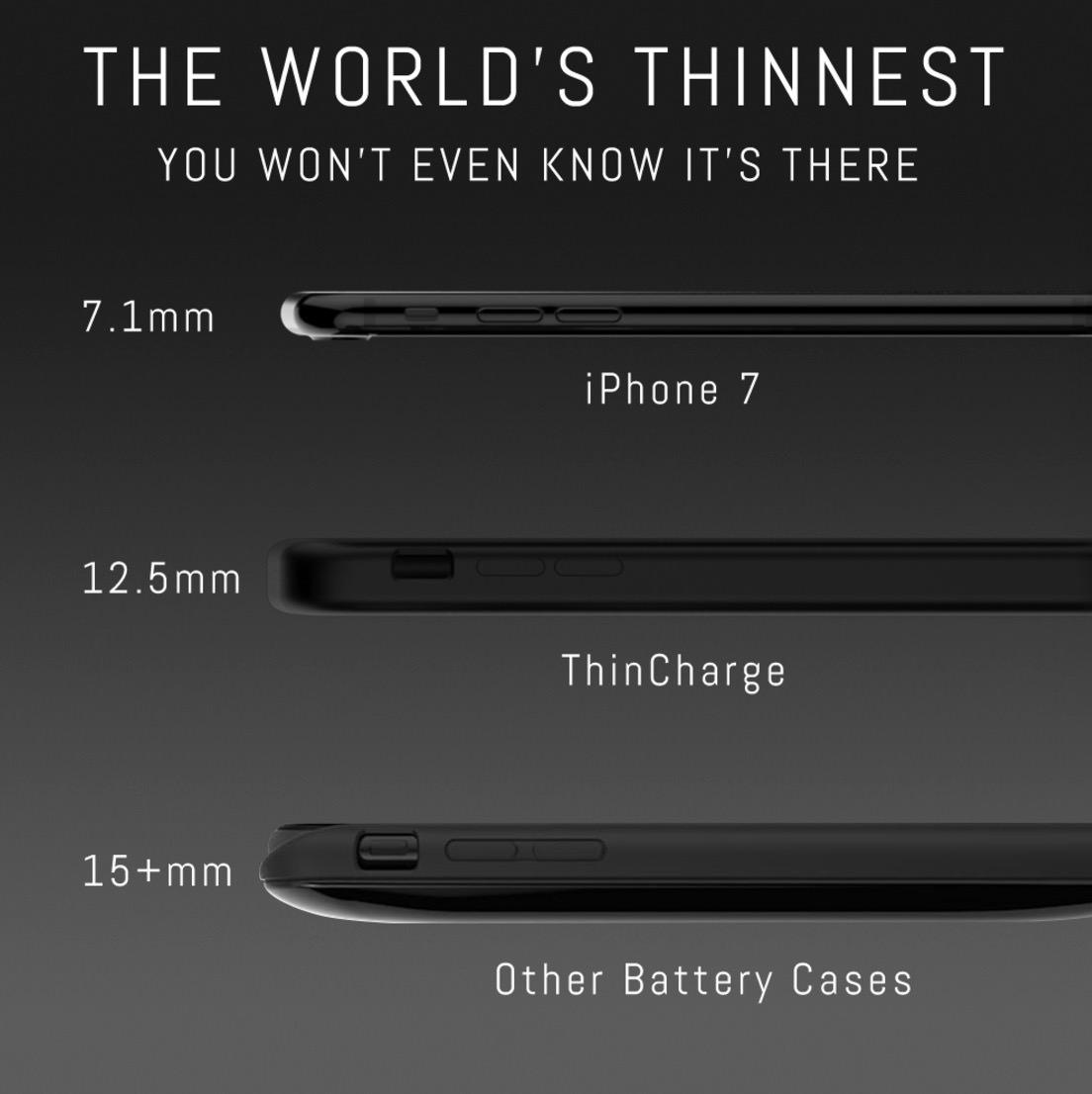 iPhone 7/7 Plus用の薄いバッテリー内蔵ケース「ThinCharge」