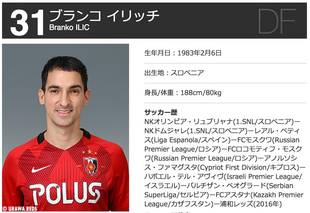 浦和レッズ・ブランコ イリッチ、NKオリンピア・リュブリャナへ完全移籍と発表