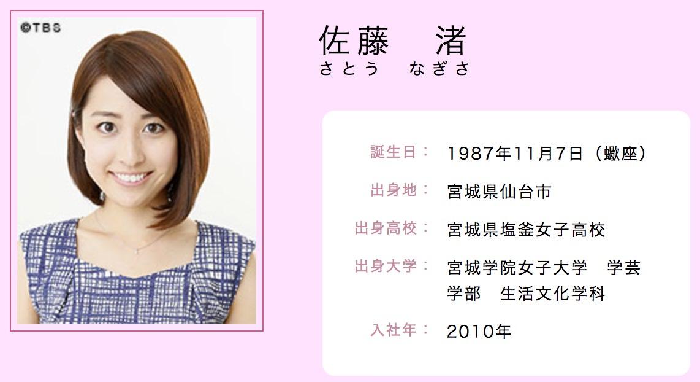 浦和レッズ・柏木陽介の妻でTBSアナウンサーの佐藤渚が退社を発表