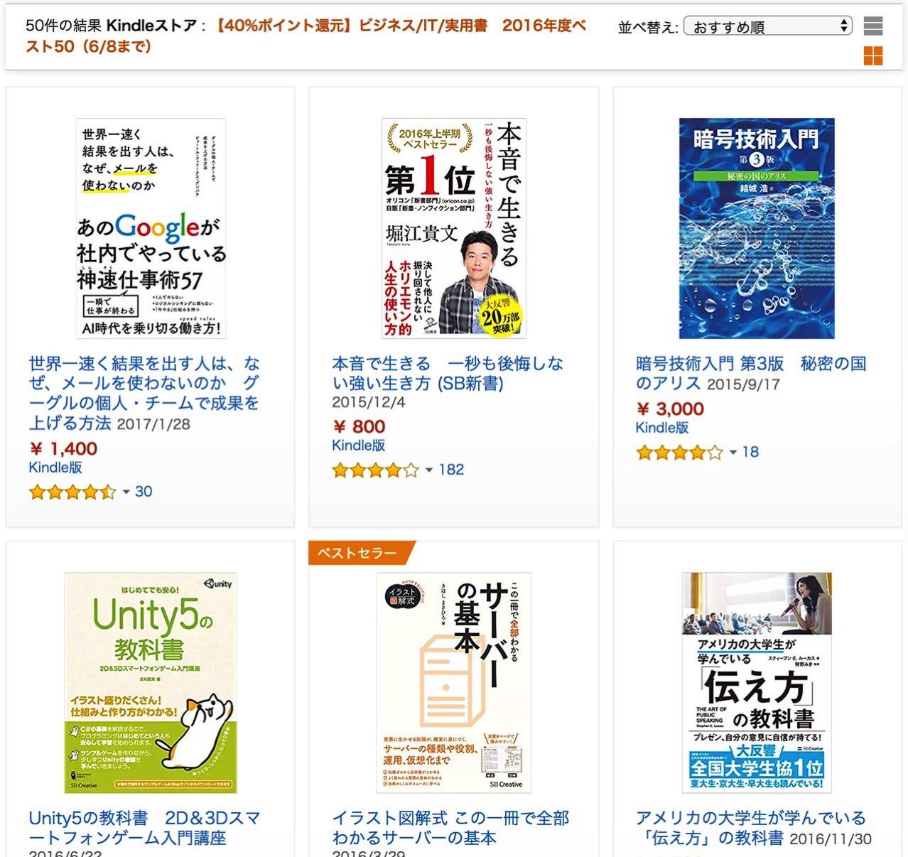 【Kindle】「ビジネス/IT/実用書 2016年度ベスト50」40%ポイント還元中