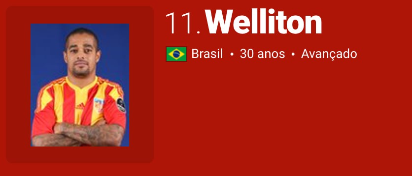 浦和レッズ、トルコ「カイセリスポル」のブラジル人FWウェリトンを獲得か?