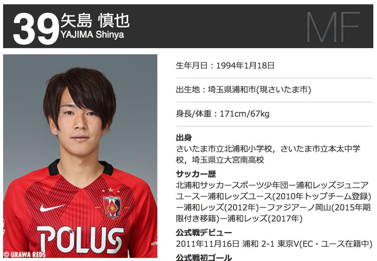 浦和レッズ・矢島慎也、ガンバ大阪への移籍が決定的と報じられる