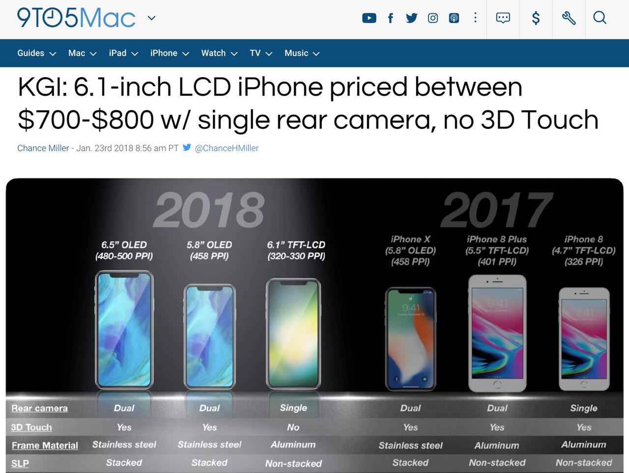 次期iPhone 6.1インチモデル、リアカメラは一つで3D Touchは非搭載か