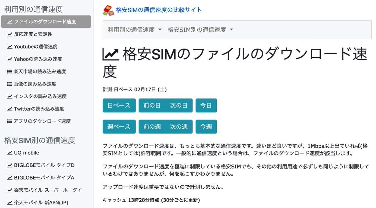 26種の格安SIMを自動計測している格安SIMの通信速度の比較サイト