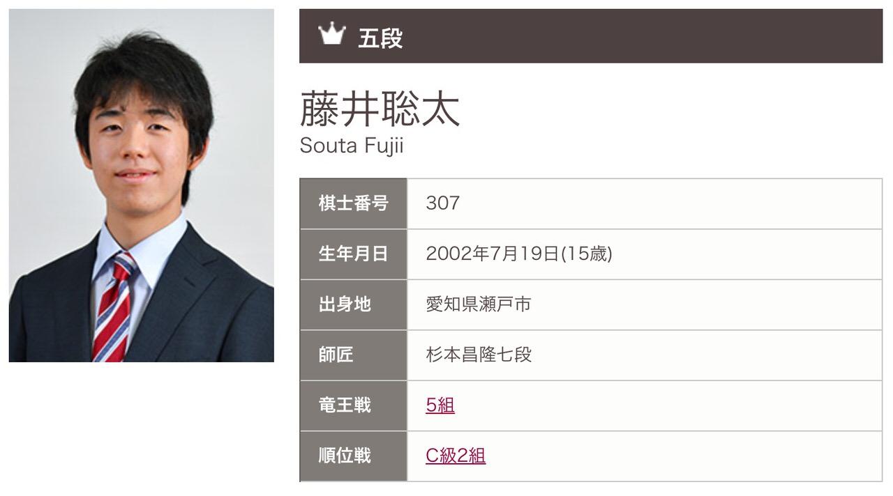藤井聡太五段、羽生善治竜王を倒し史上最年少で六段に 〜五段から六段は2週間で