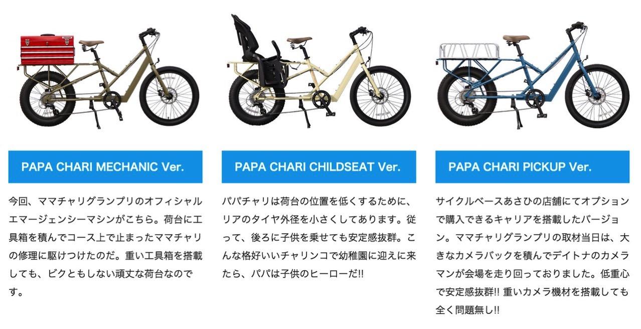 88 cycle 1653
