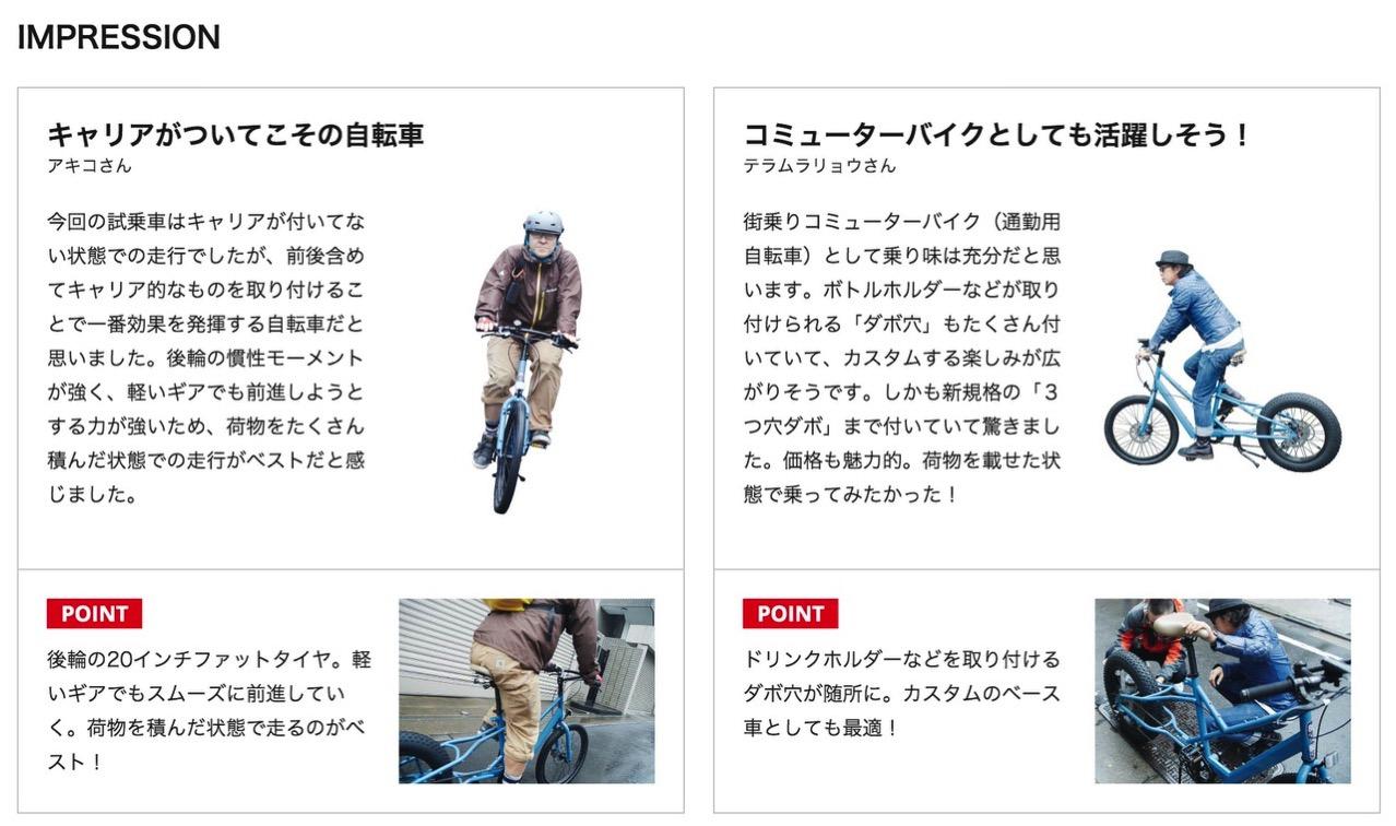 88 cycle 1657