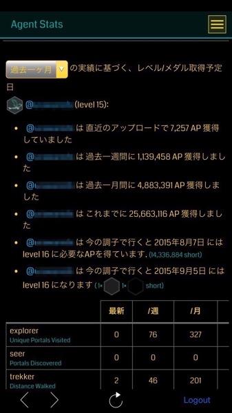 Agent stats 1382