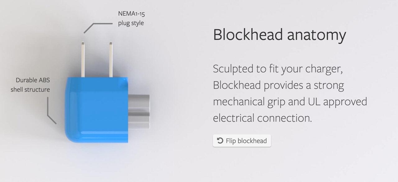 Blockhead 1046