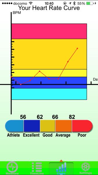 Blood pressure app 8436