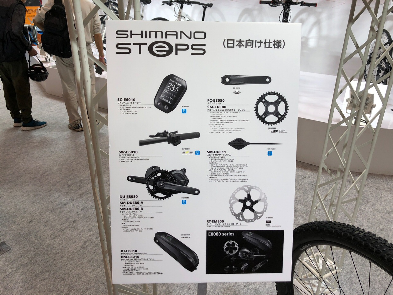 Cyclemode 0466