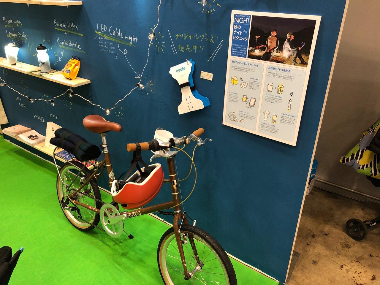 Cyclemode 0547