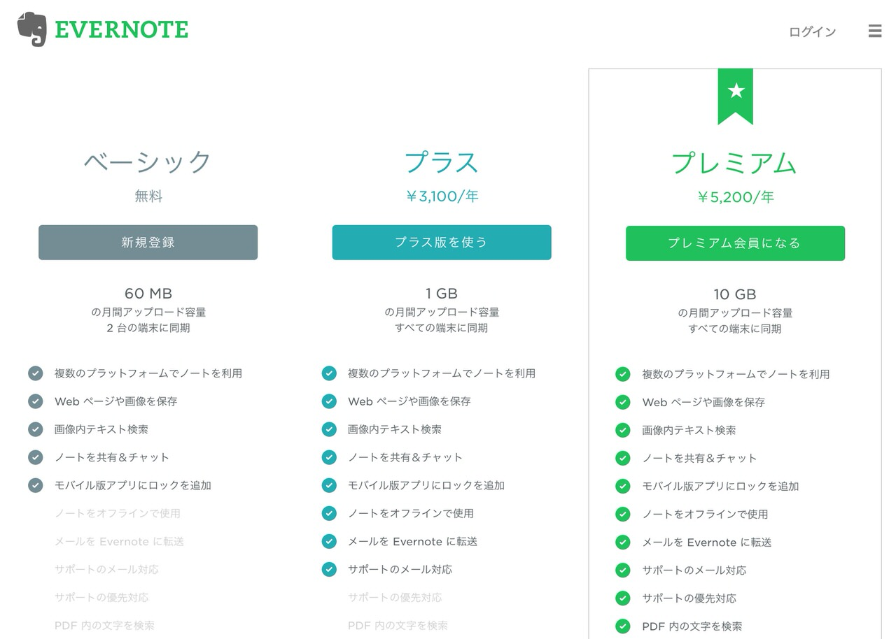 「Evernote」料金プラン改定を発表 〜無料プランの同期は端末2台までに