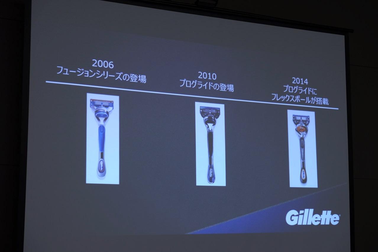Gillette 7070