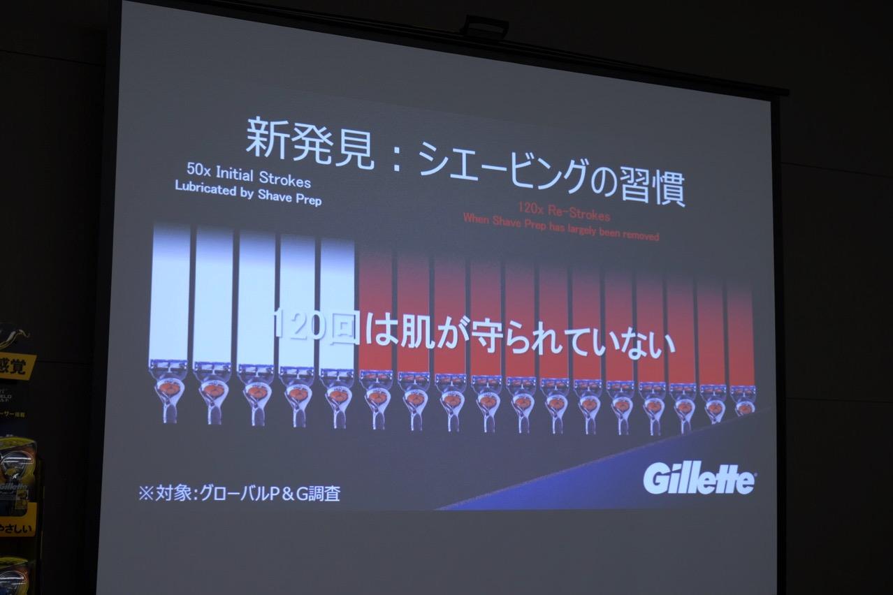Gillette 7078