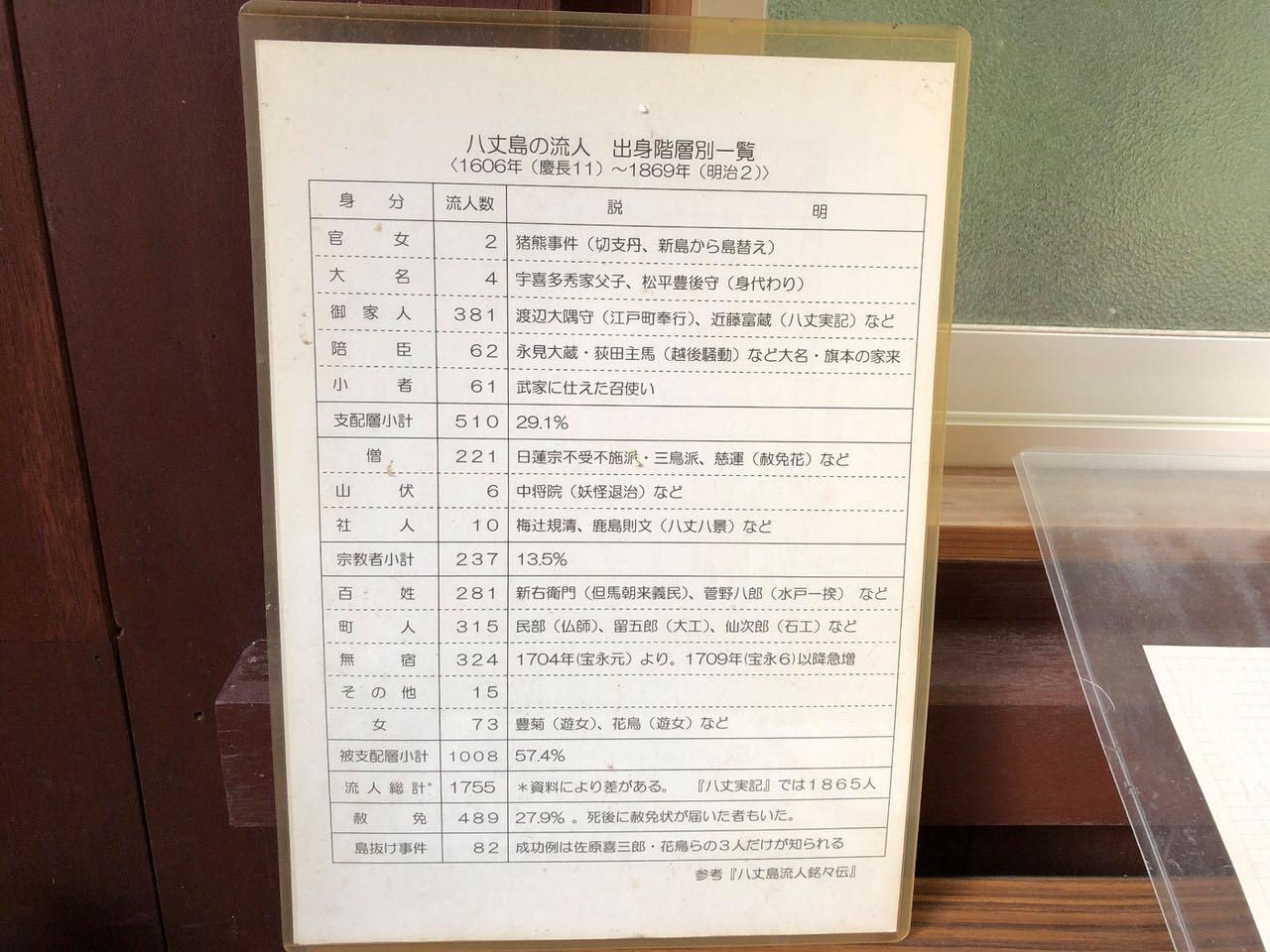 Hachijojima 16140645