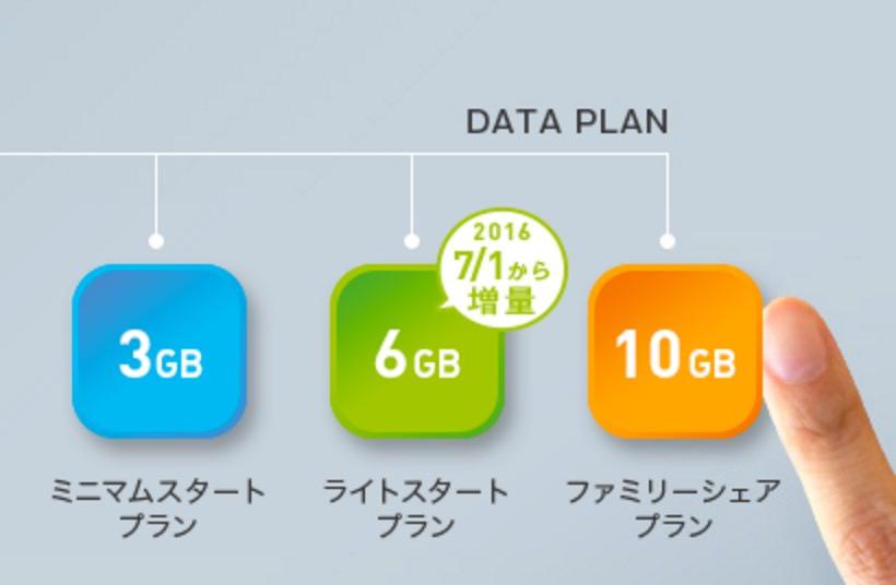 【IIJmio】ライトスタートプランのデータ通信量が5GBから6GBに(2016年7月1日〜)