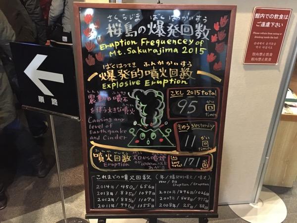 Kagoshima 8550