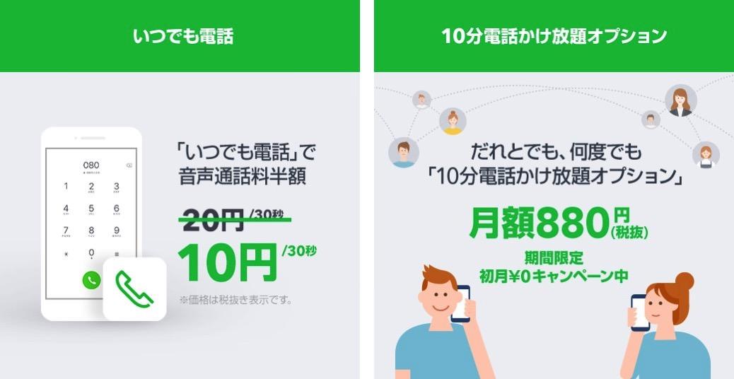Line mobile tel 01