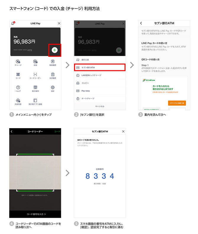 Line pay charge new