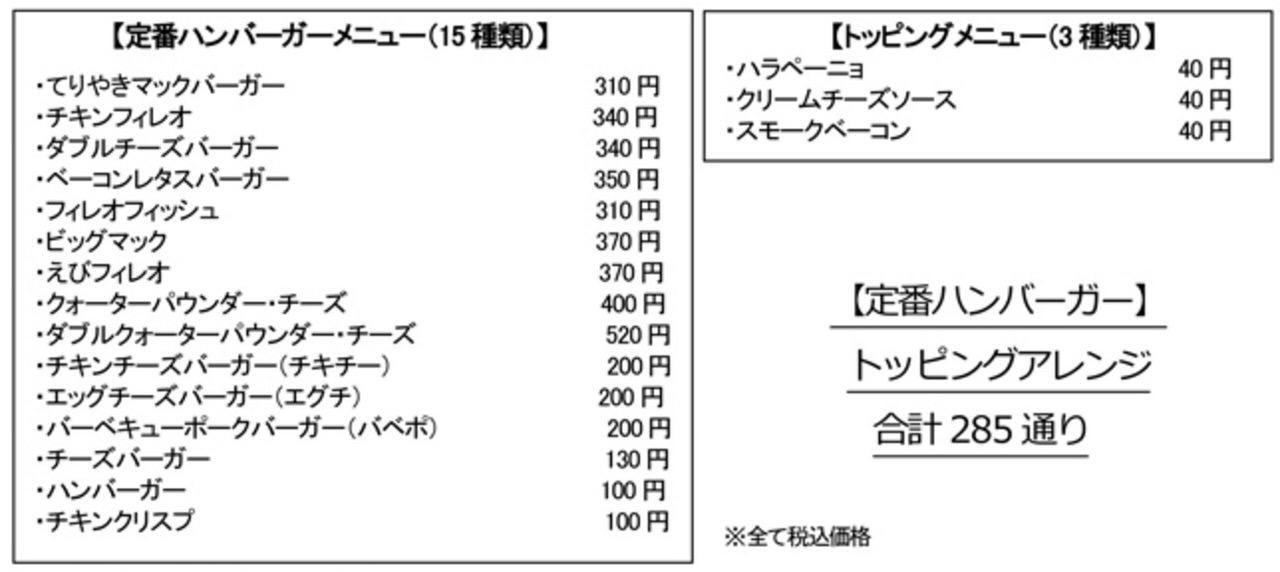 Mcd ura menu 1141
