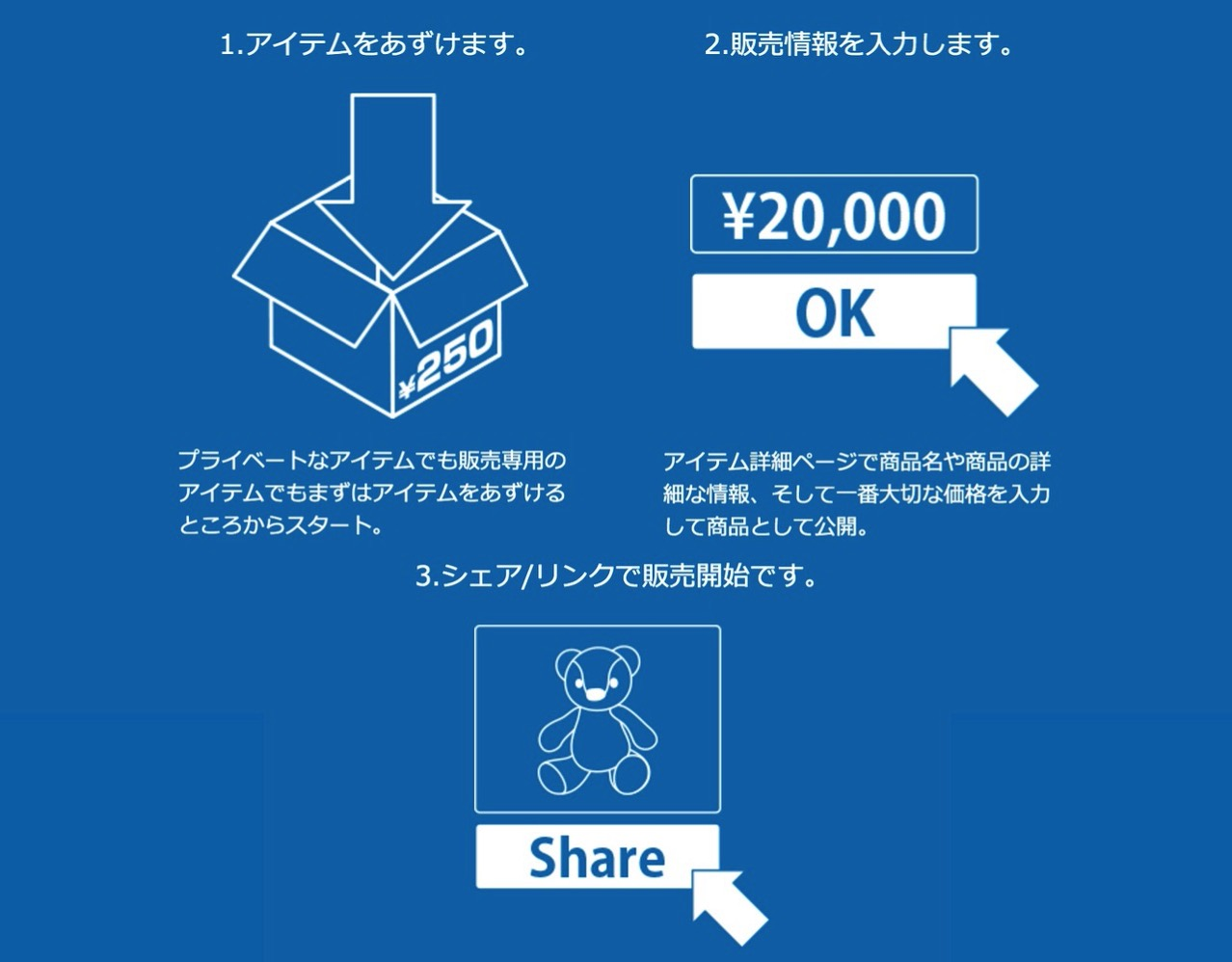 Minikura trade 10 07 1611