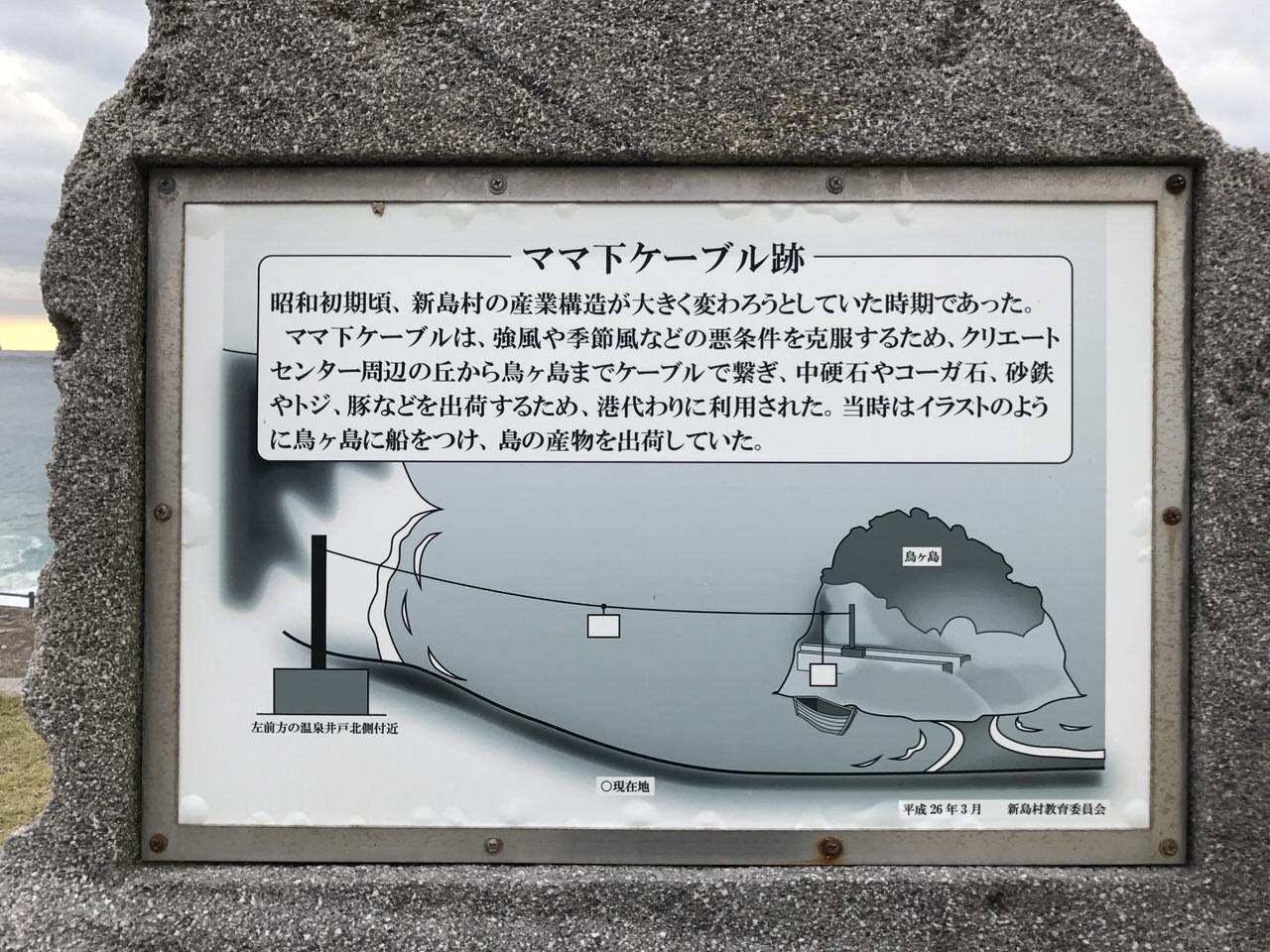 Niijima travel 2409