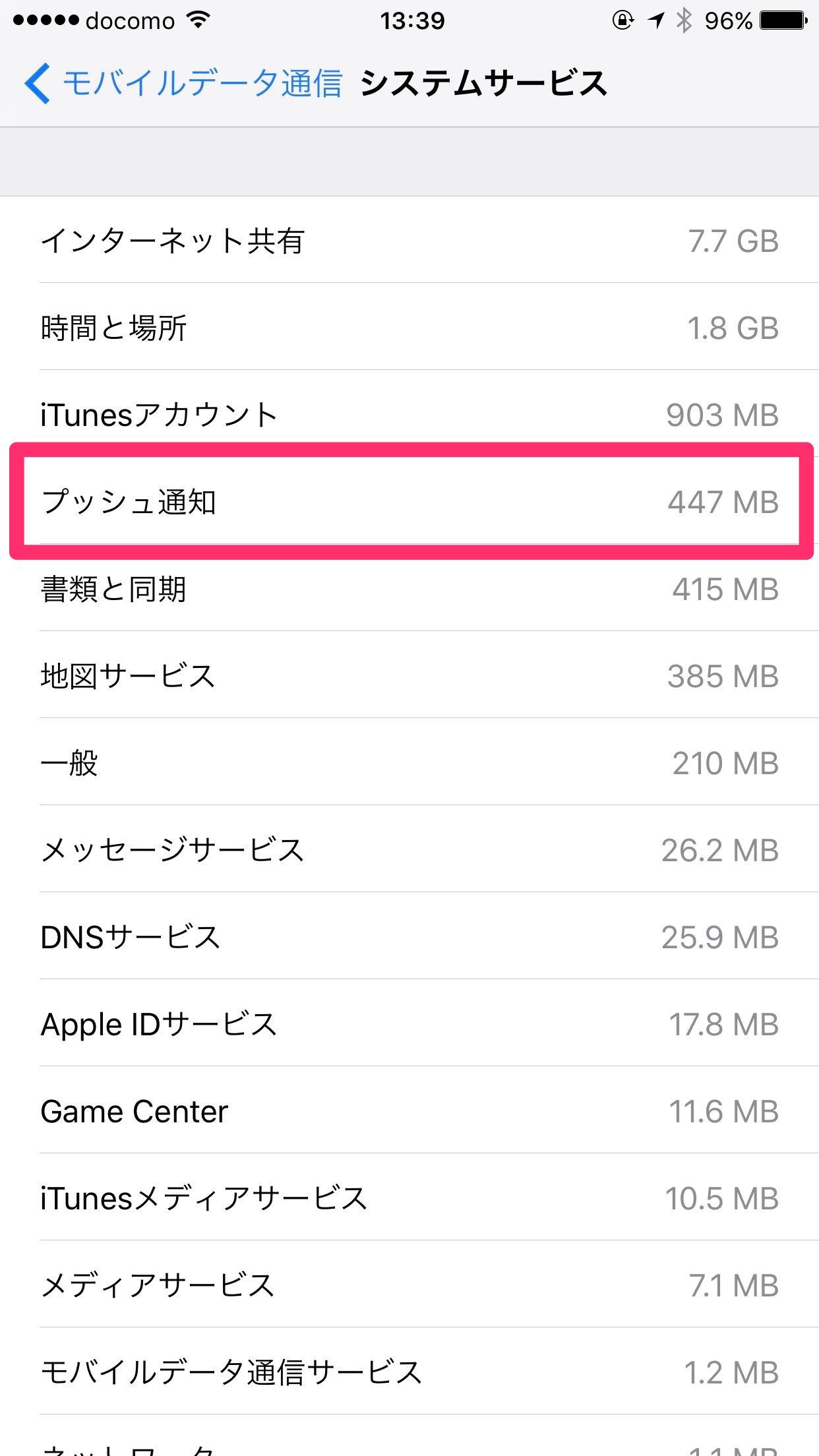 【iOS 10】プッシュ通知が使用するパケット量は最長4キロバイト