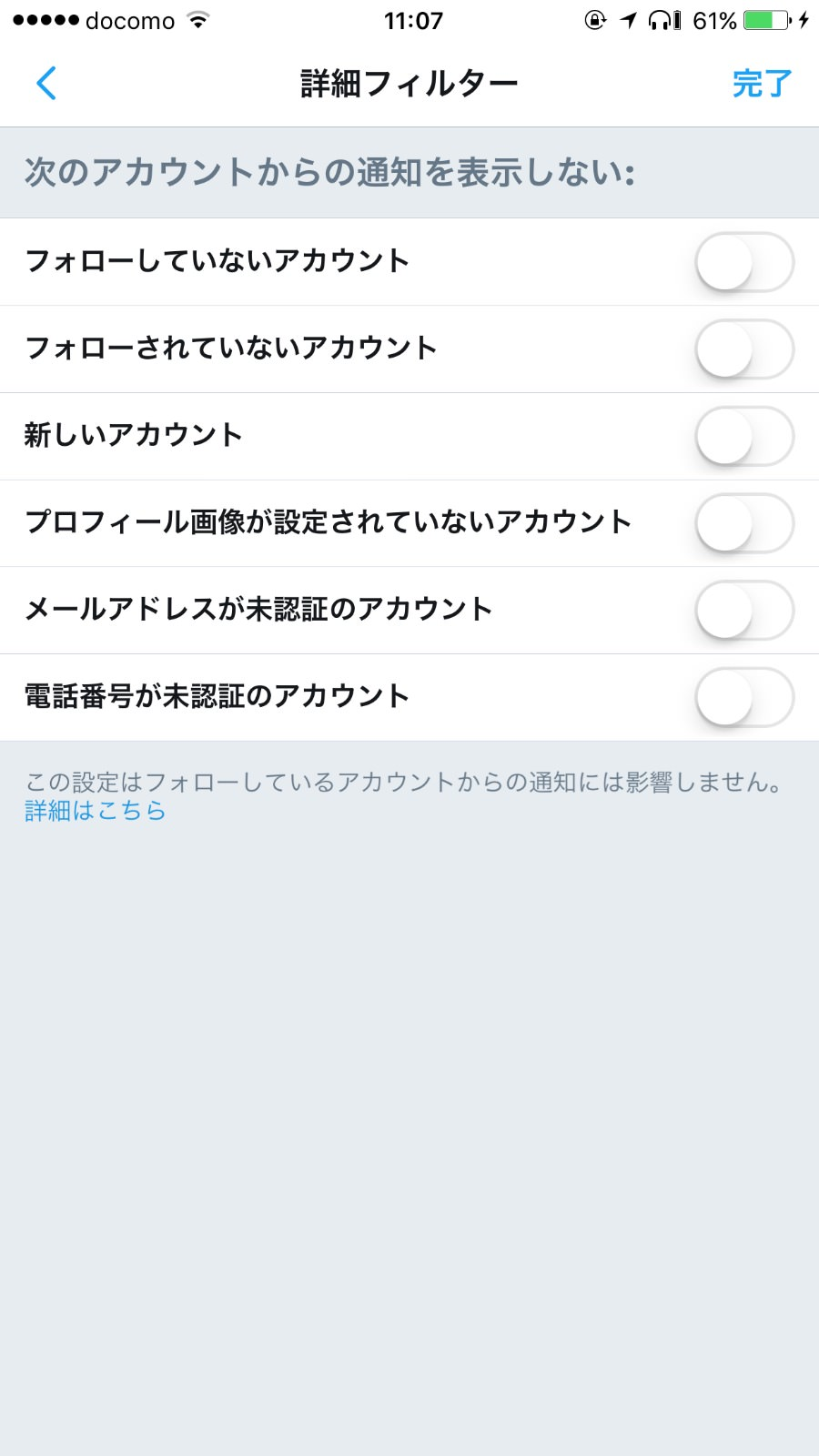 Twitter 4530